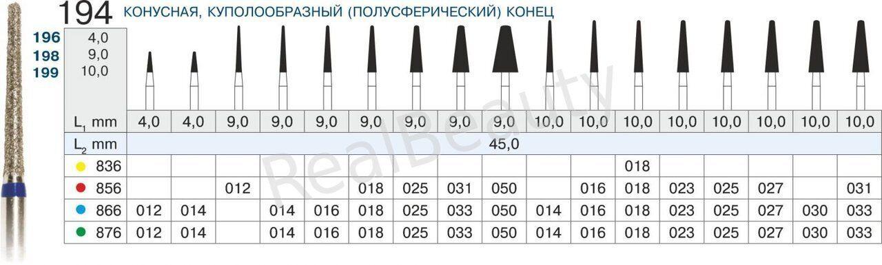 194  КОНУС полусфера